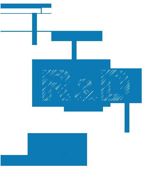 RandD-plain